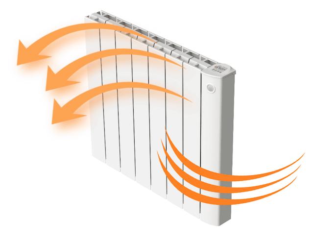 Cali Sense Designer Eco Electric Radiators Energy Saving