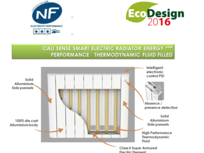Cali Sense | quality electric radiators Eco design Features and energy performance picture