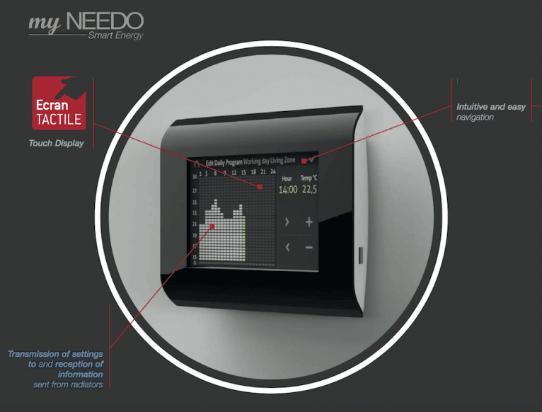 Needo Smart Energy zigbee electric heating programmer