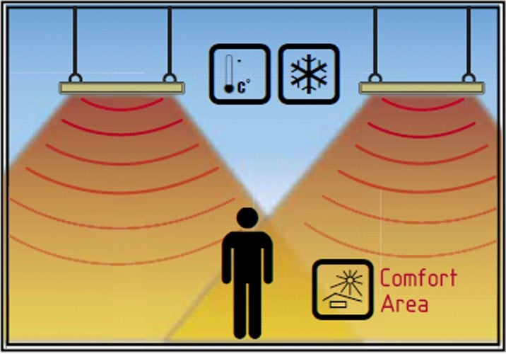 area comfort thermo panel intelli heat