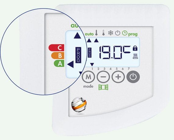Cali Sense Real Time Energy Consumption